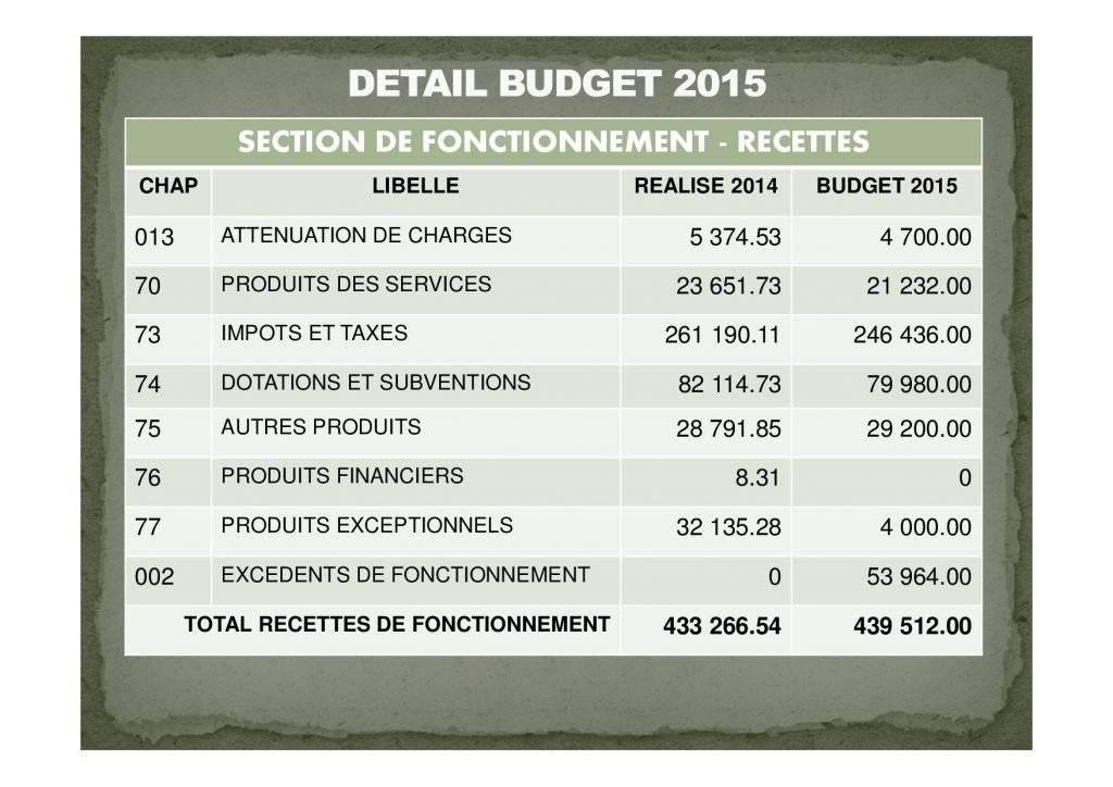 budget 2015 simon [Mode de compatibilité]03