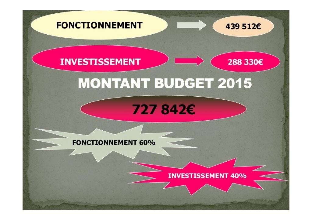 budget 2015 simon [Mode de compatibilité]10