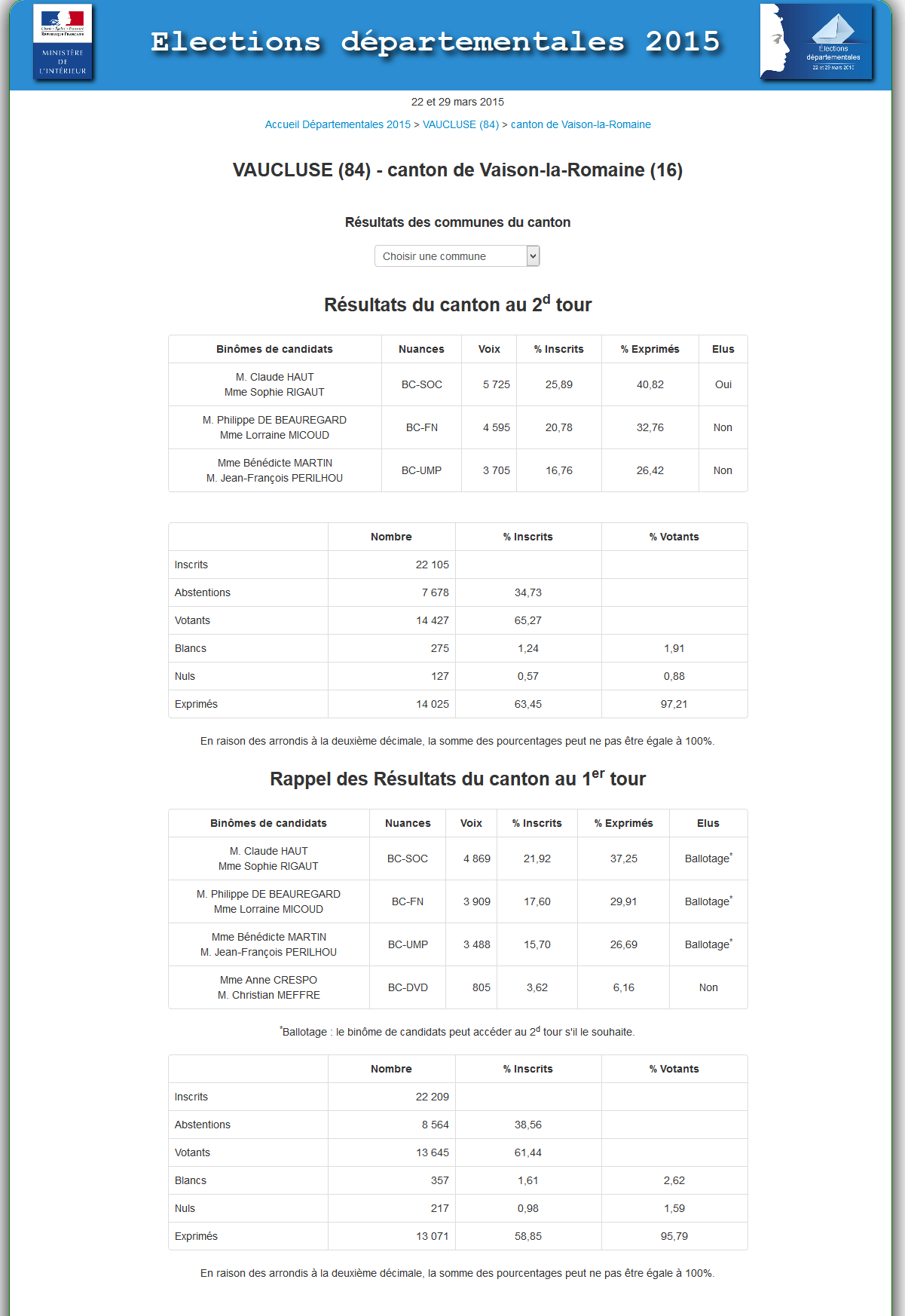 vaison resultats canton