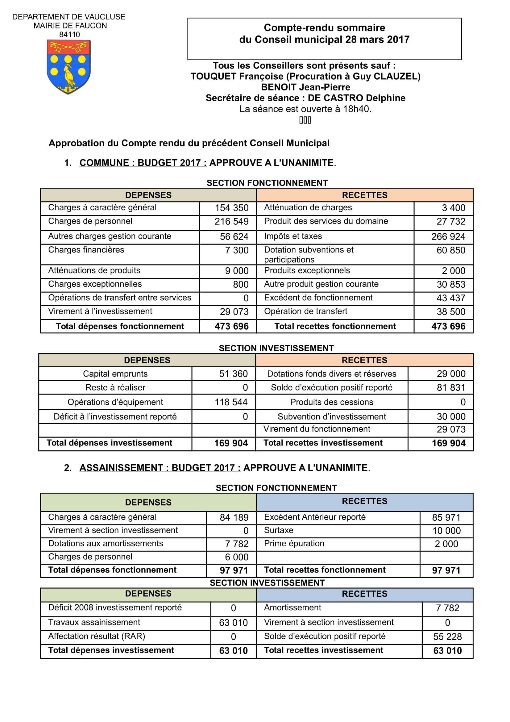 Compte-rendu sommaire du Conseil municipal 28 mars 2017