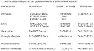 Compte-rendu sommaire du Conseil municipal du 12 Juillet 2018