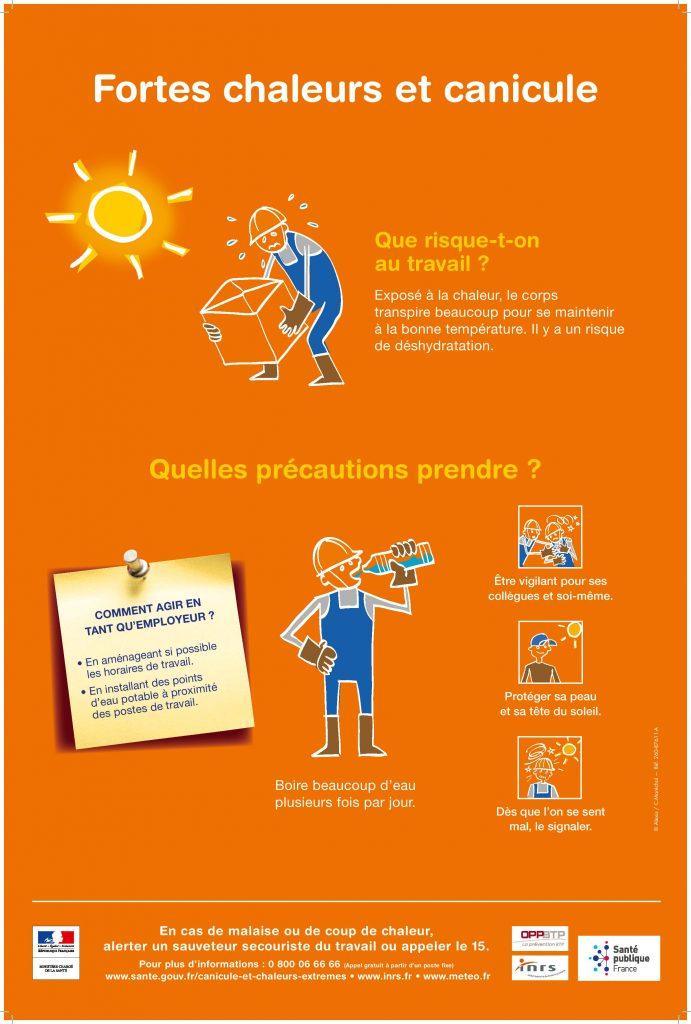 Canicule, fortes chaleurs : adoptez les bons réflexes