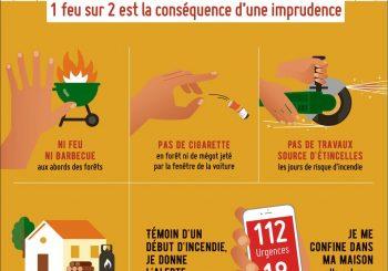 Vigilance feux de forêts risque très sévère