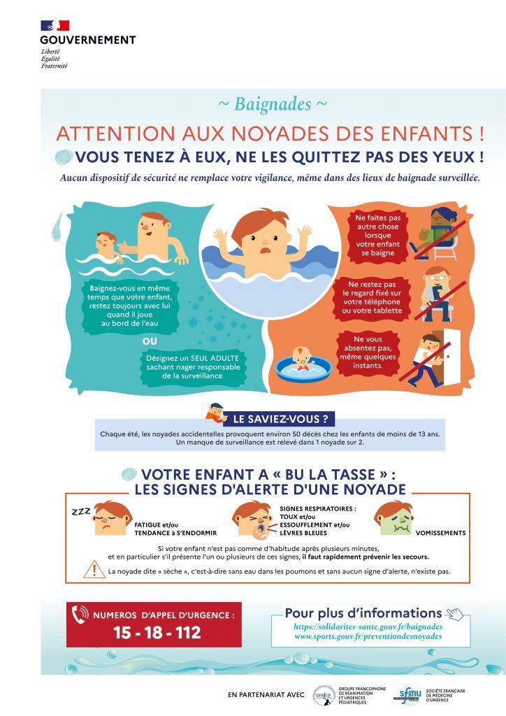 Attention à l a noyade des enfants a Faucon Vaucluse Provence