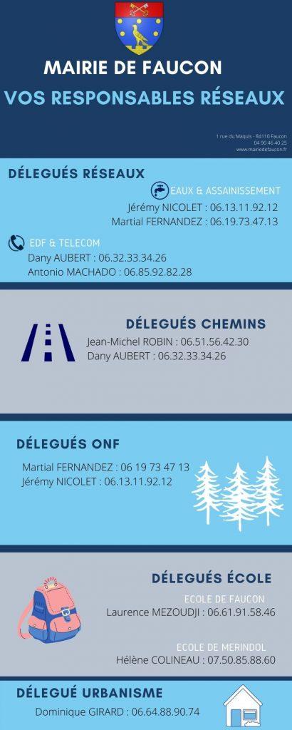 Vos responsables réseaux à la Mairie de Faucon