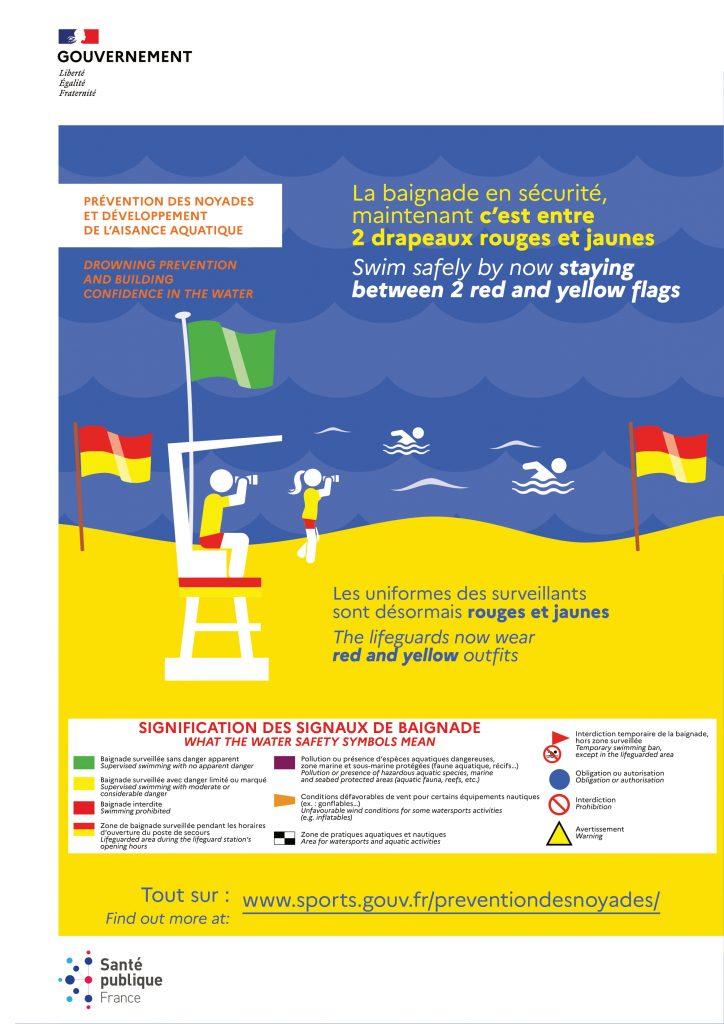 Se baigner en sécurité à Faucon, Provence, Vaucluse, signalétique